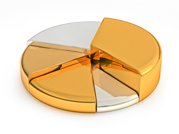 Pie chart / © f9photos / Fotolia.com.